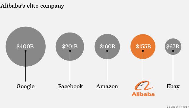 140909181131-alibaba-market-value-620xa
