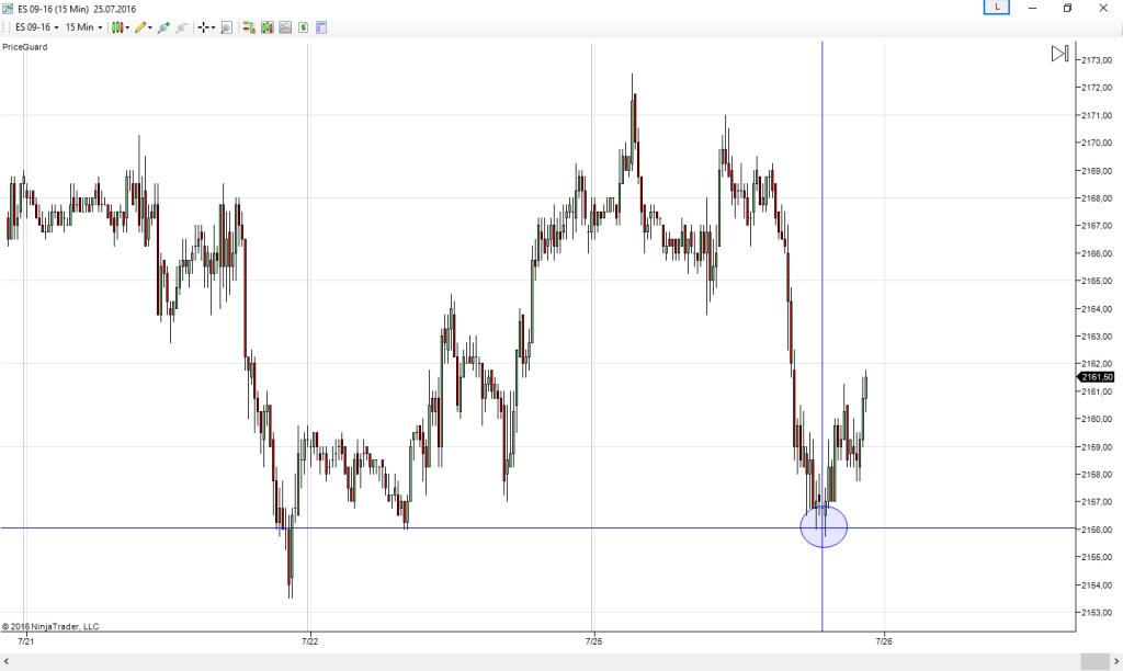 ES_short_25.7.16_graf